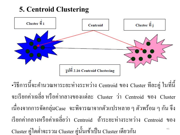 5. Centroid Clustering