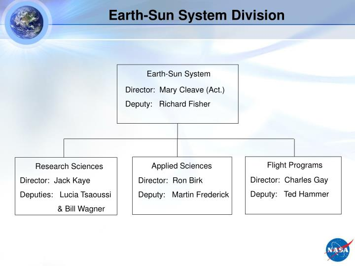Earth-Sun System Division