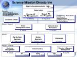 science mission directorate
