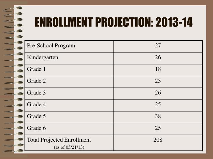ENROLLMENT PROJECTION: 2013-14