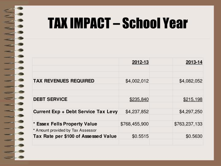 TAX IMPACT – School Year