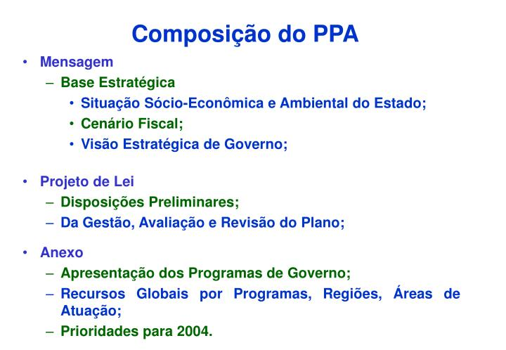 Composição do PPA