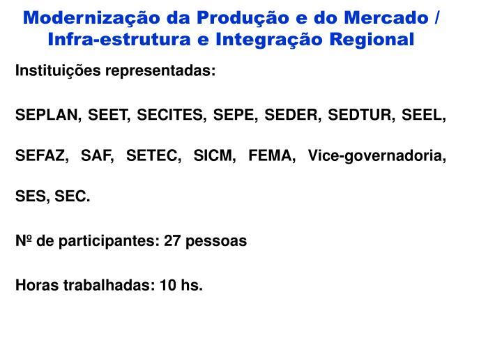 Modernização da Produção e do Mercado / Infra-estrutura e Integração Regional