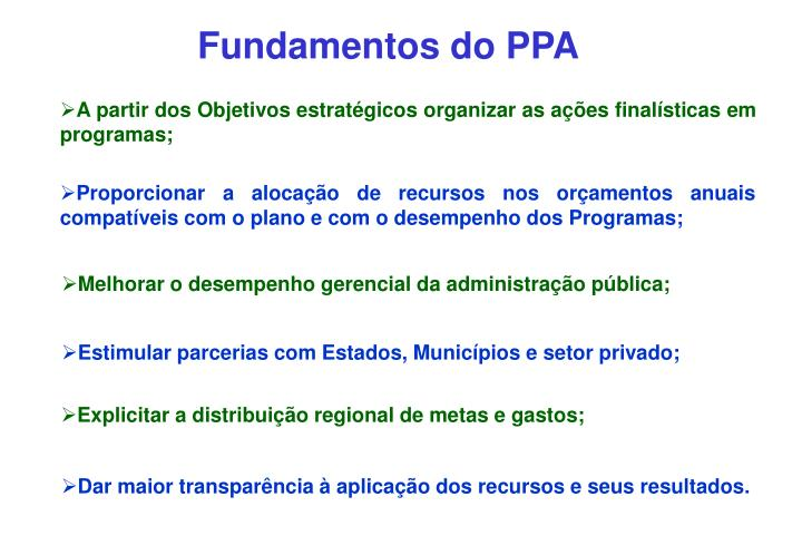 Fundamentos do PPA