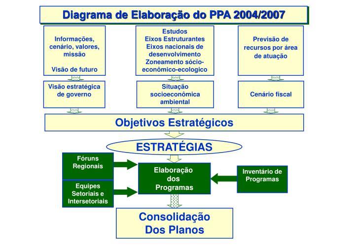 Informações, cenário, valores, missão