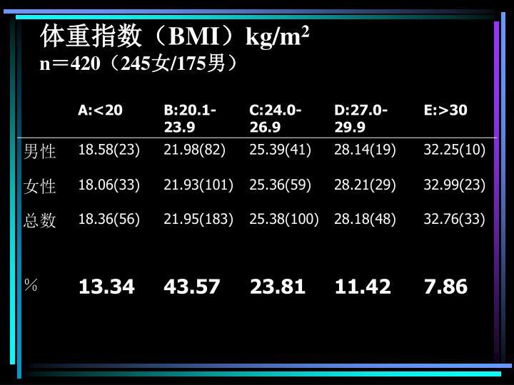 体重指数(