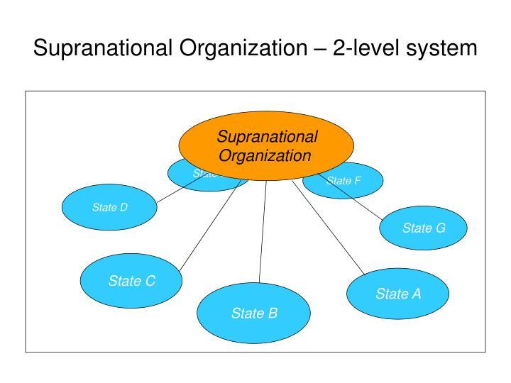 Supranational Organization – 2-level system