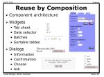 reuse by composition