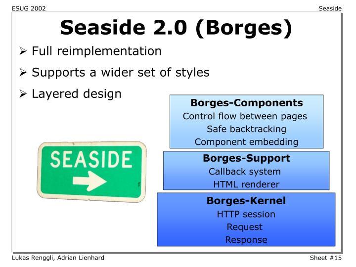Seaside 2.0 (Borges)