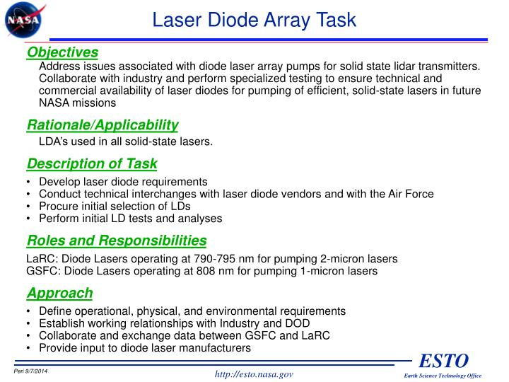 Laser Diode Array Task