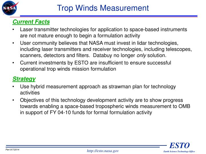 Trop Winds Measurement