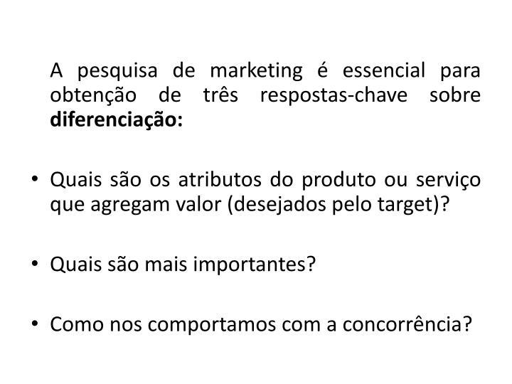 A pesquisa de marketing  essencial para obteno de trs respostas-chave sobre