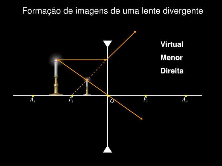 Formação de imagens de uma lente divergente