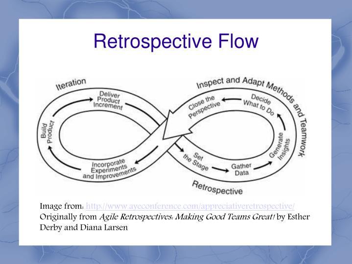 Retrospective Flow