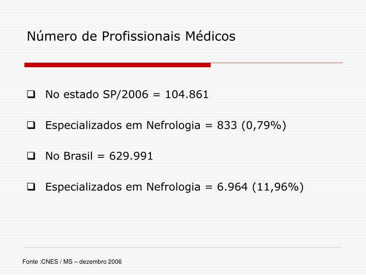 Número de Profissionais Médicos
