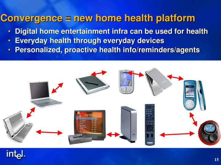 Convergence = new home health platform