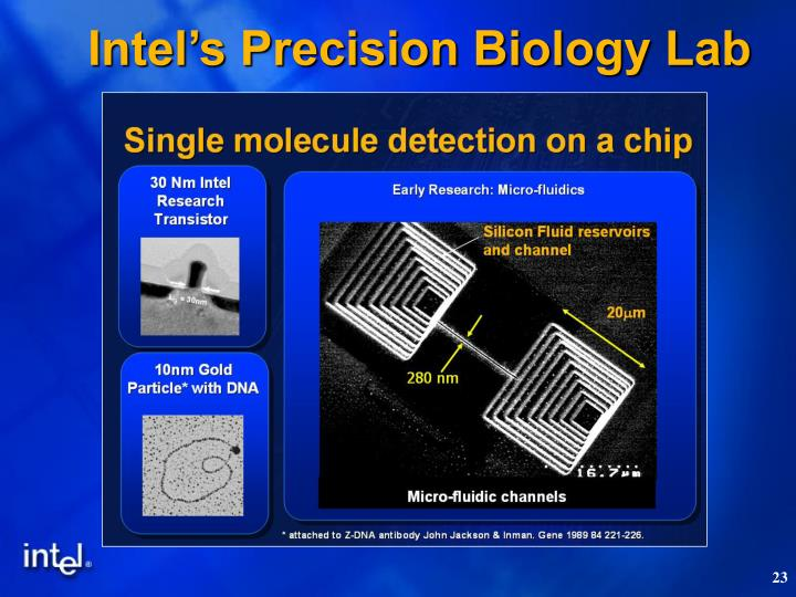 Intel's Precision Biology Lab