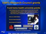 intel s research council grants