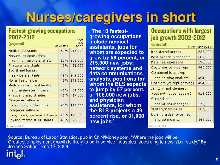 Nurses/caregivers in short supply