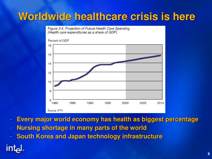 Worldwide healthcare crisis is here