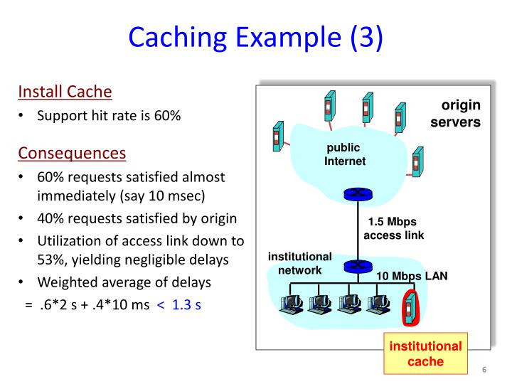 Caching Example (3)