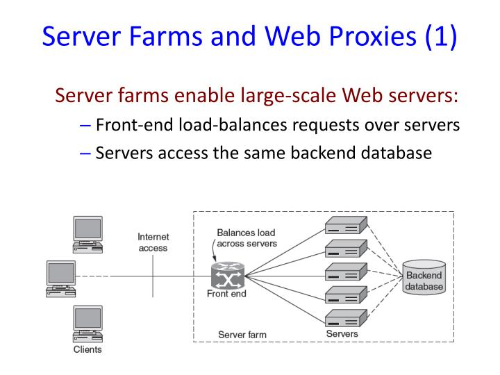 Server Farms and Web Proxies (1)