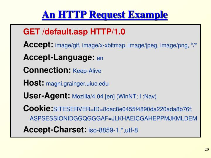 An HTTP Request Example