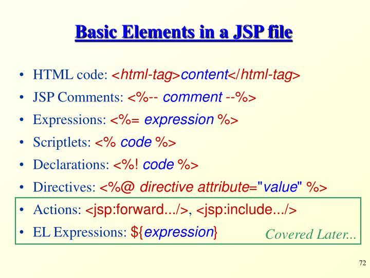 Basic Elements in a JSP file
