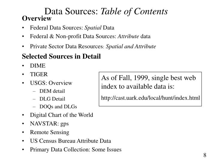 Data Sources: