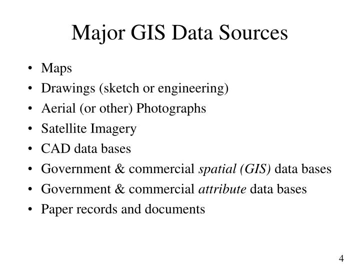 Major GIS Data Sources