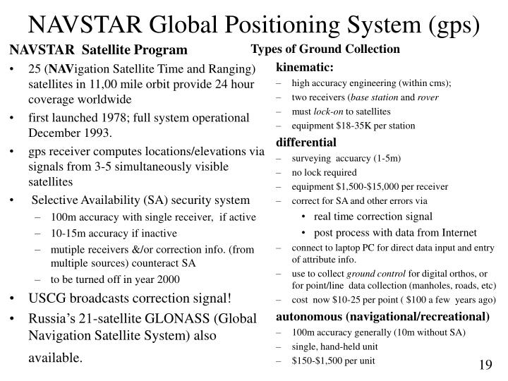NAVSTAR  Satellite Program