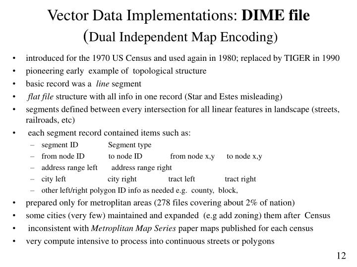 Vector Data Implementations: