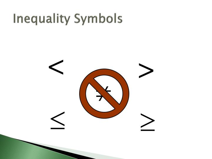 Inequality Symbols