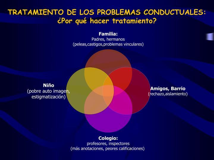 TRATAMIENTO DE LOS PROBLEMAS CONDUCTUALES: