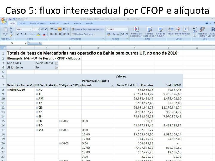 Caso 5: fluxo interestadual por CFOP e alíquota
