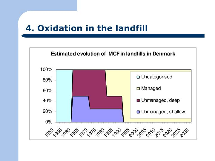 4. Oxidation in the landfill