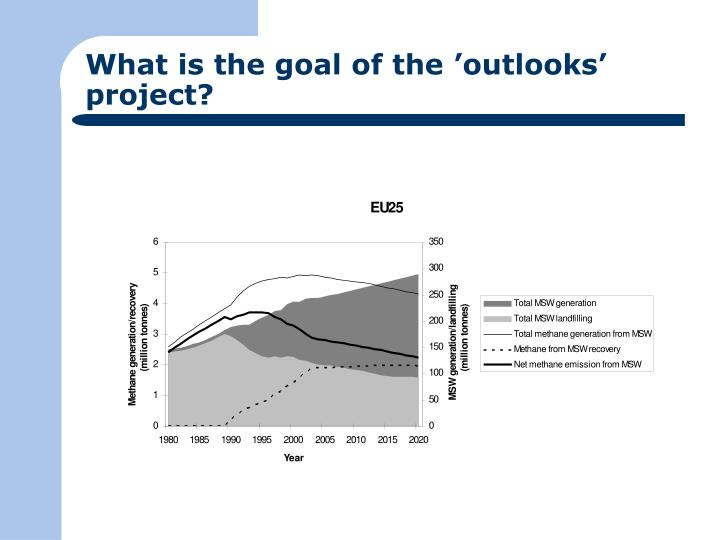 What is the goal of the outlooks project