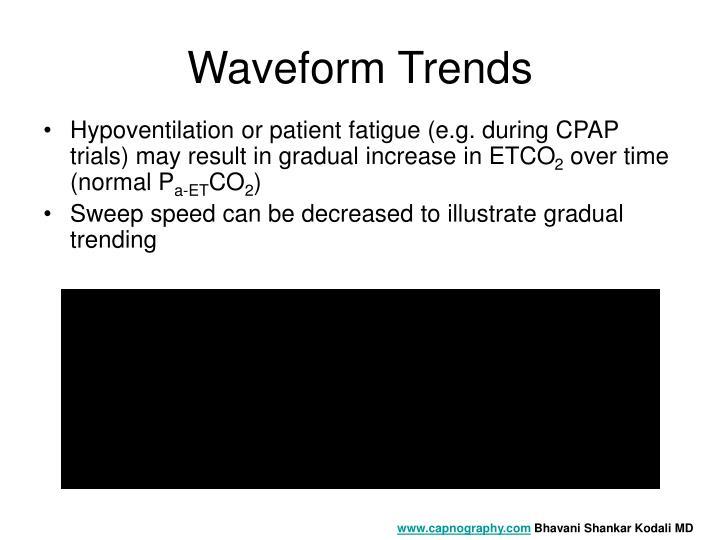 Waveform Trends
