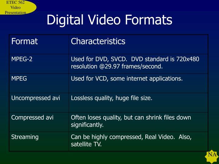 Digital Video Formats