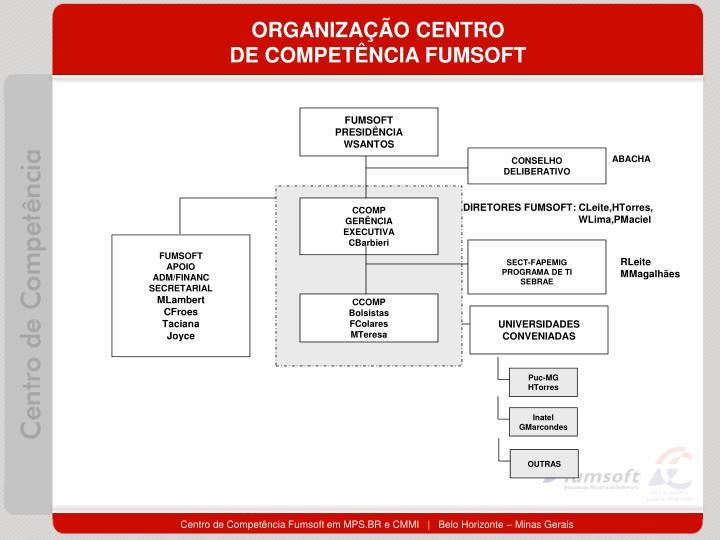 ORGANIZAÇÃO CENTRO
