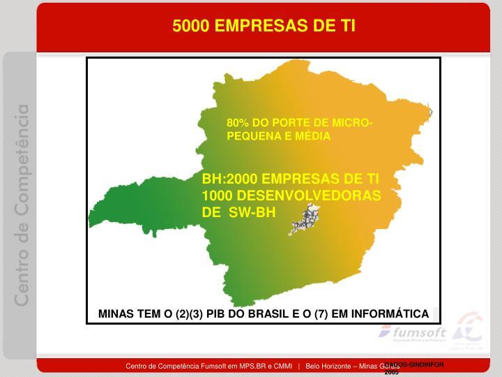5000 EMPRESAS DE TI