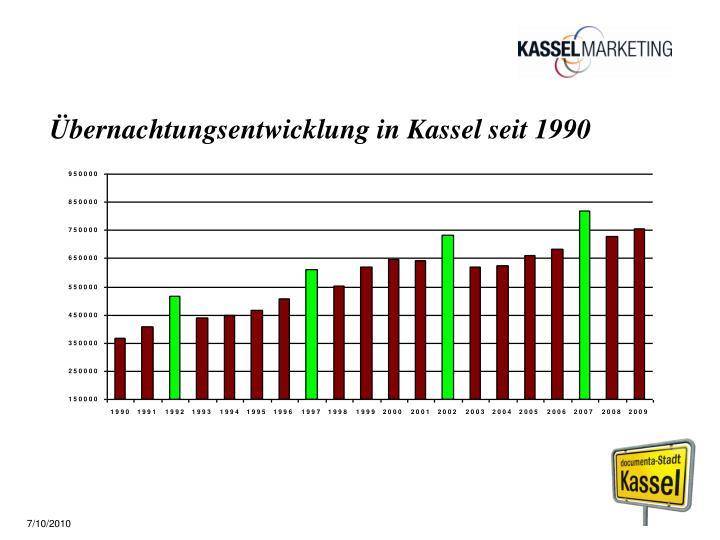 Übernachtungsentwicklung in Kassel seit 1990