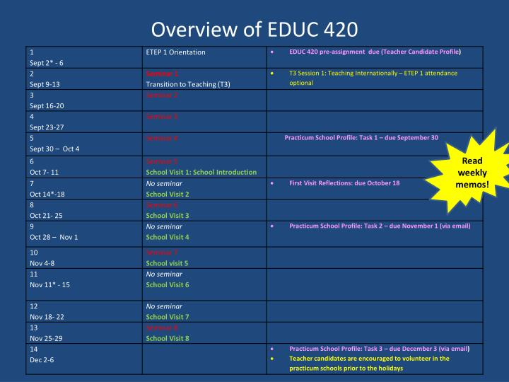 Overview of EDUC 420