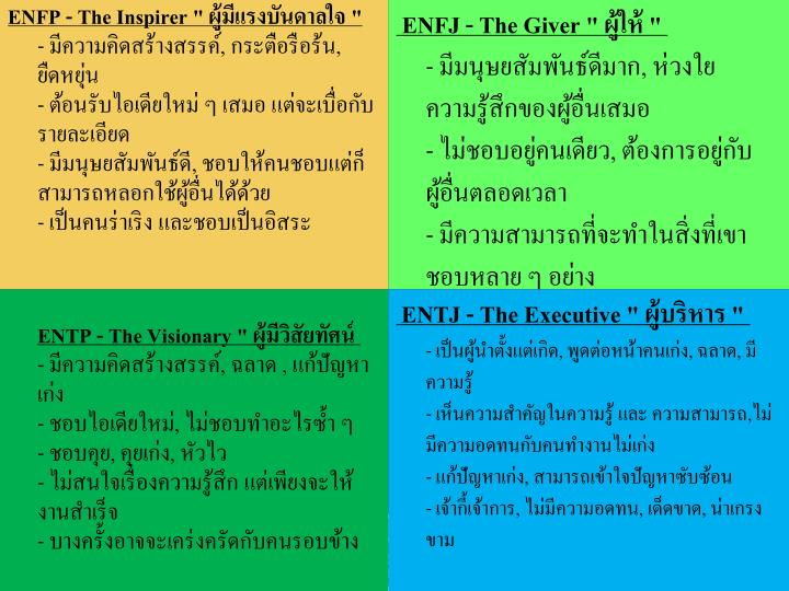 "ENFP - The Inspirer """