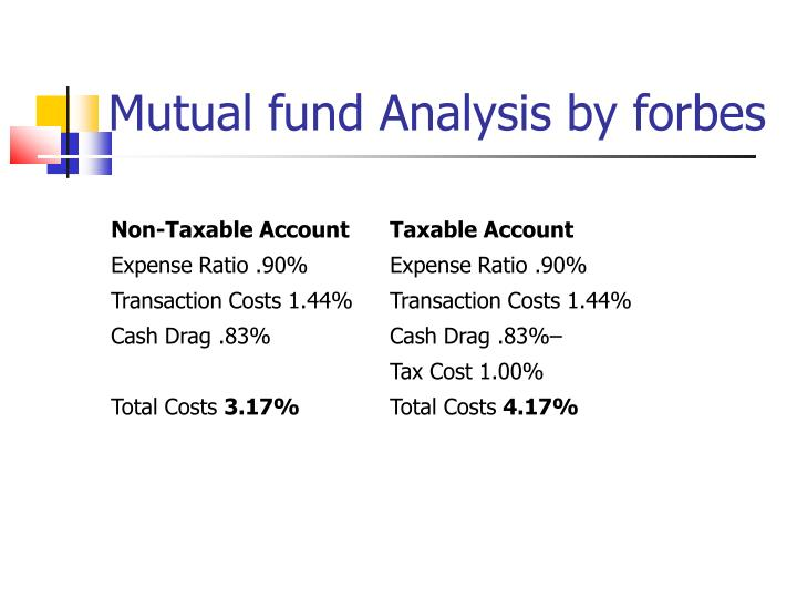 Mutual fund analysis by forbes