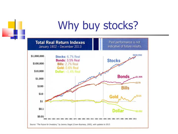 Why buy stocks?