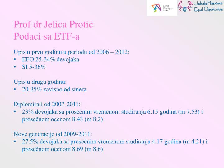Prof dr Jelica Proti