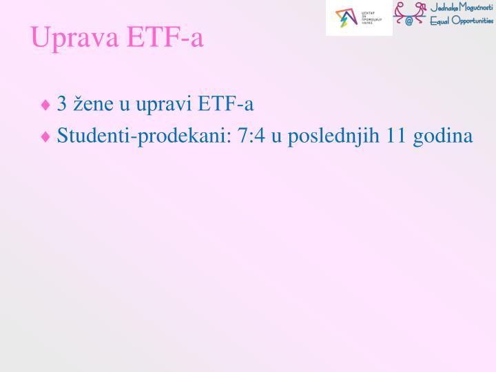 Uprava ETF-a