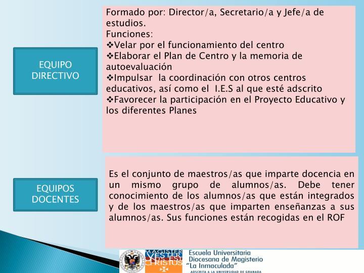 Formado por: Director/a, Secretario/a y Jefe/a de estudios.