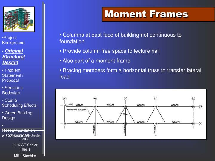 Moment Frames